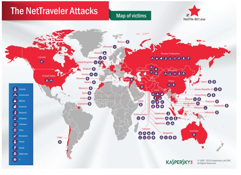 NetTraveler campaign infections