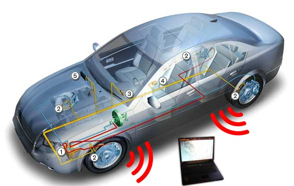 Vulnerabilities in car alarm systems exposed 3 million cars to hack