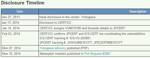 Yokogawa security flaws