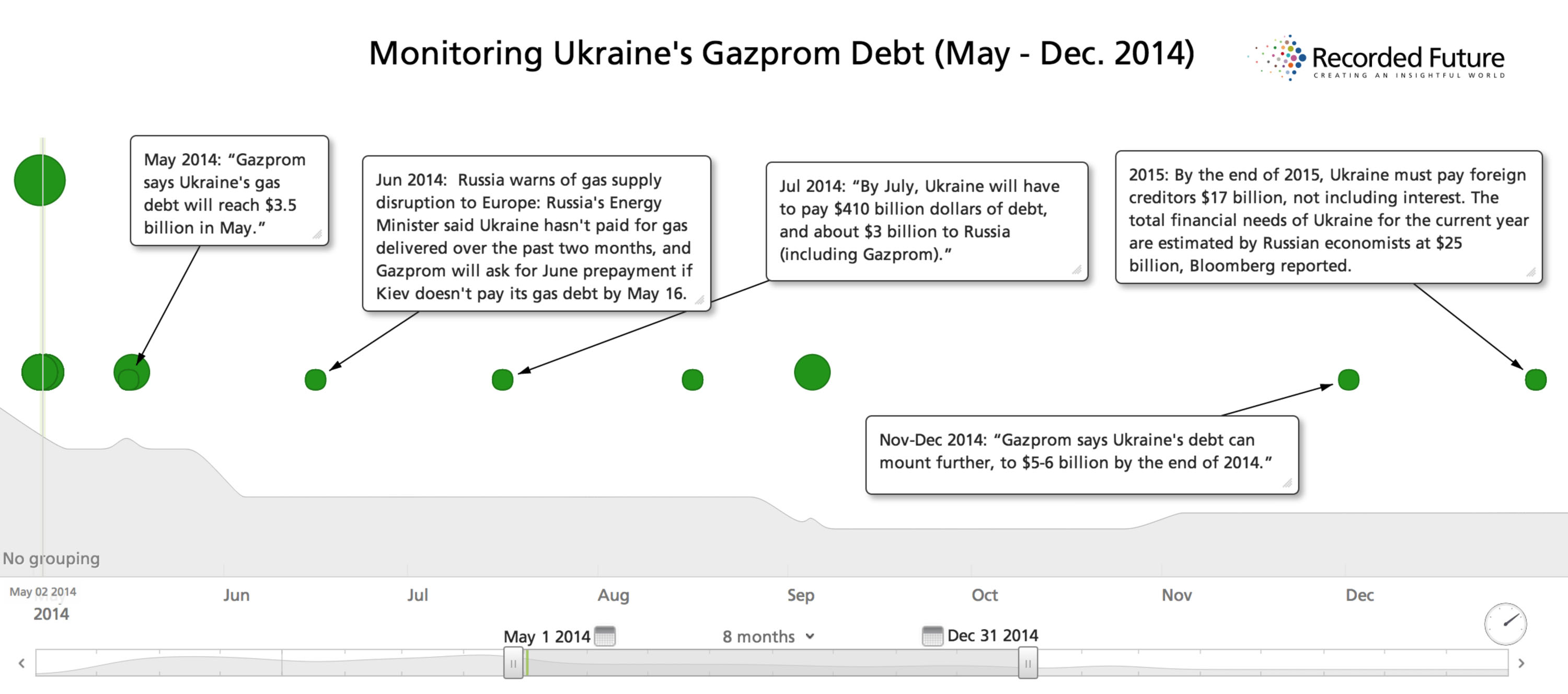 Shadow trading signals financial crisis in ukraine