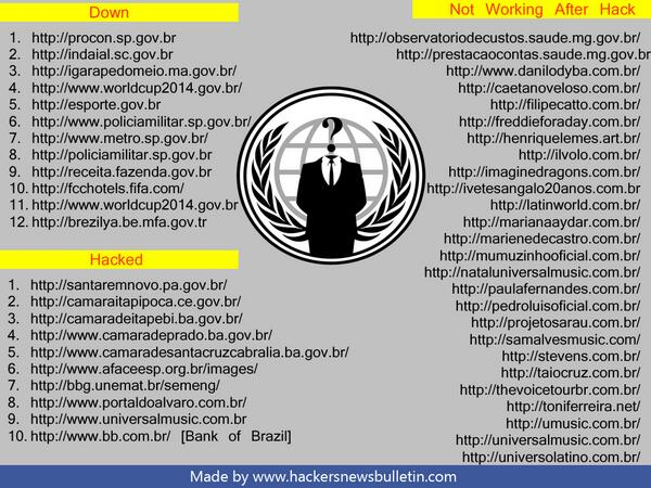 #OpHackingCup OpHackingCup-Anonymous