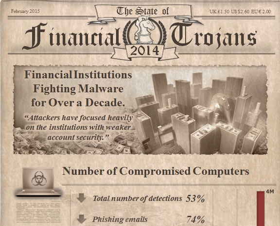 Financial Trojans in 2014 – Symantec reports a significant drop in infections