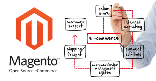 Magento credit card stealer Reinfector allows reinfect sites with malicious code