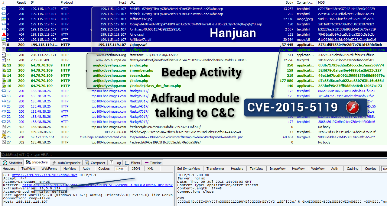 Phishing campaigns target US government agencies exploiting Hacking Team flaw CVE-2015-5119