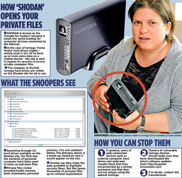 Thousands Britons's hard drives easy to hack with Shodan info