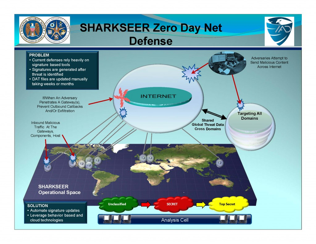 NSA SHARKSEER program aims to detect and mitigate malware Zero-Day