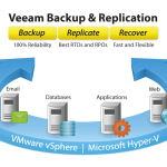Veeam-br_for_overview_big-150x150