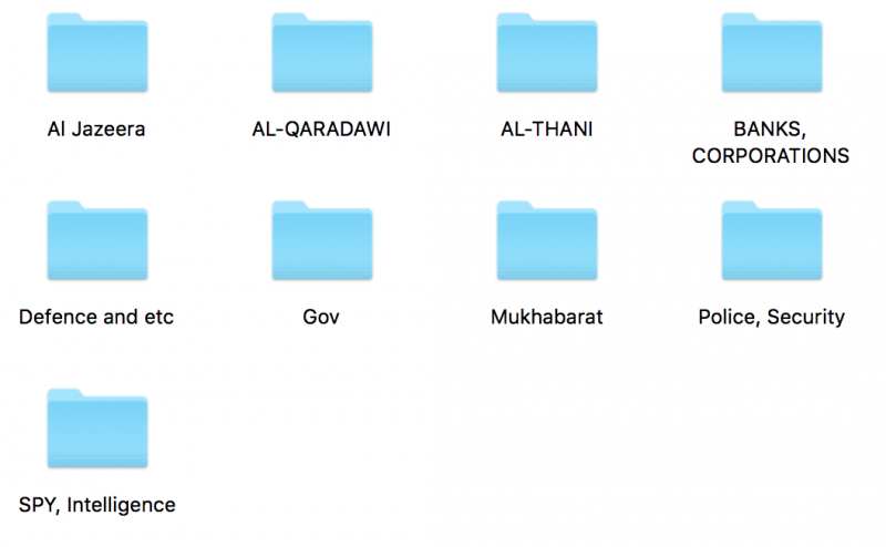 Qatar National Bank 1.5 Gb archive leaked online
