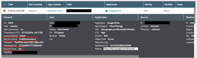 cuteRansomware leverages Google Docs to avoid detection