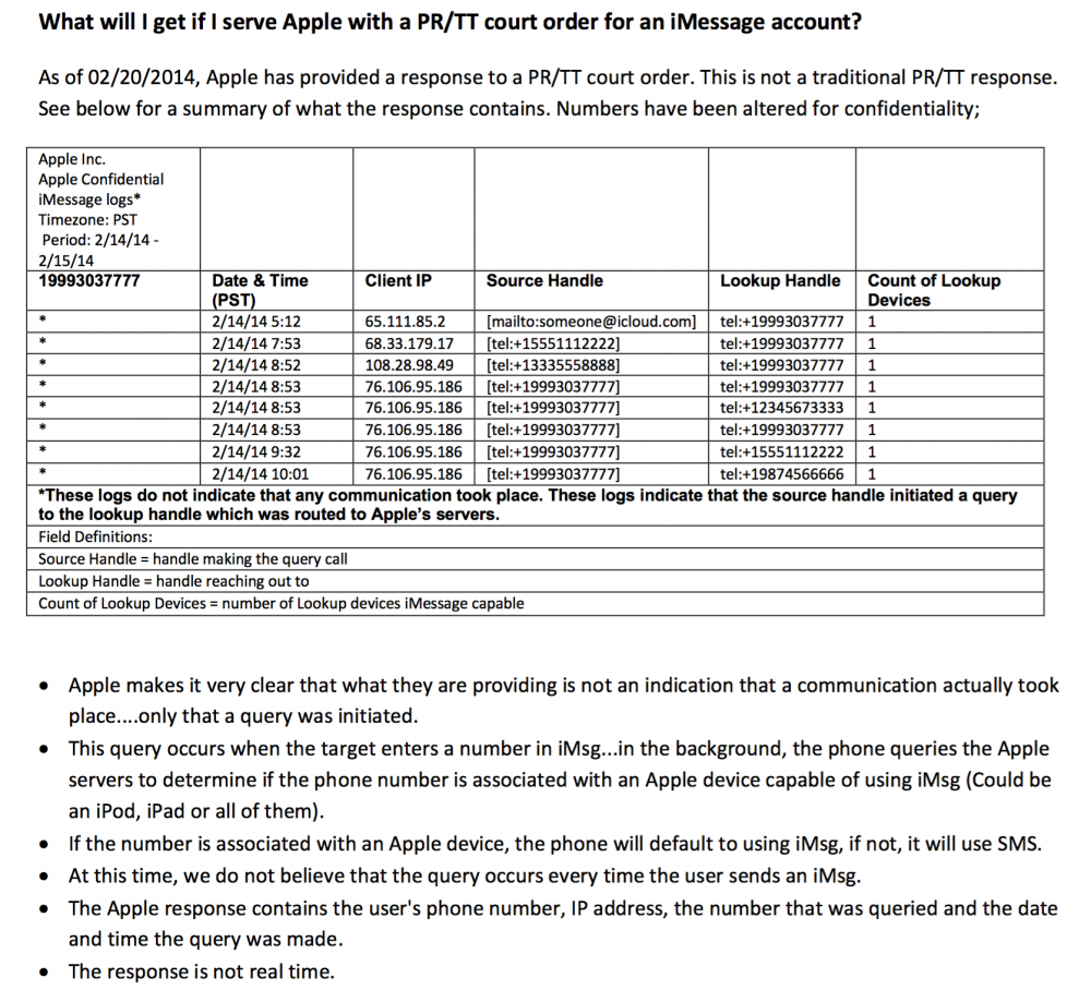 Why Apple logs your iMessage contacts and other metadata?