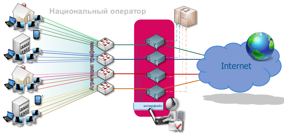 Peter-service-software-architecture-2