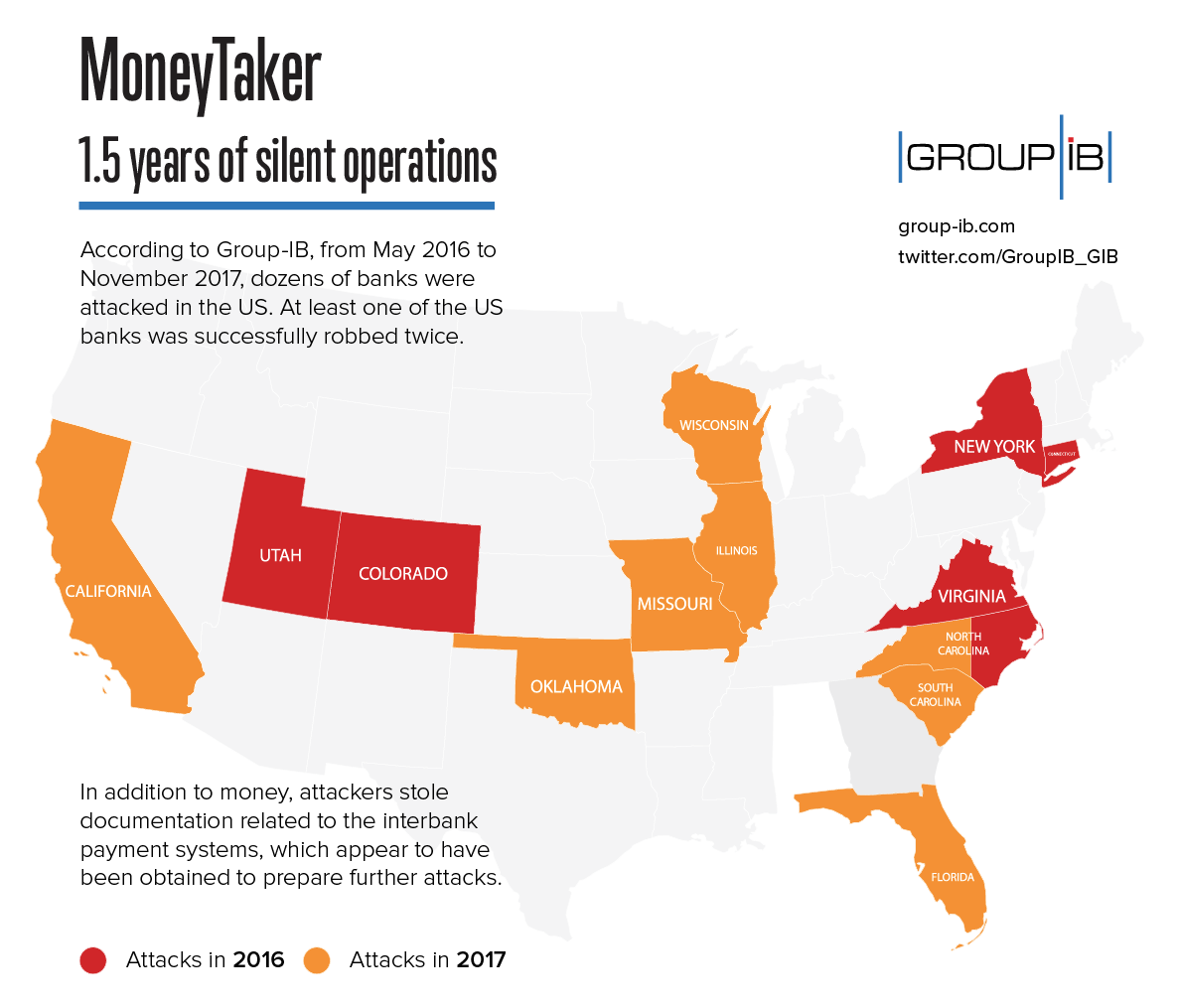 MoneyTaker group: Group-IB uncovered a cyber gang attacking banks in the USA and Russia