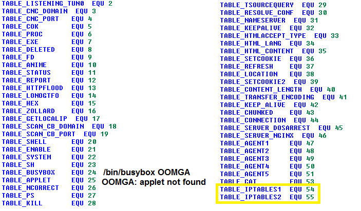 OMG botnet, the first Mirai variant that sets up proxy servers on vulnerable devices