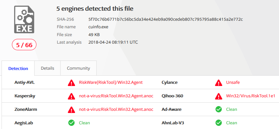 Fancy Bear abuses LoJack security software in targeted attacks
