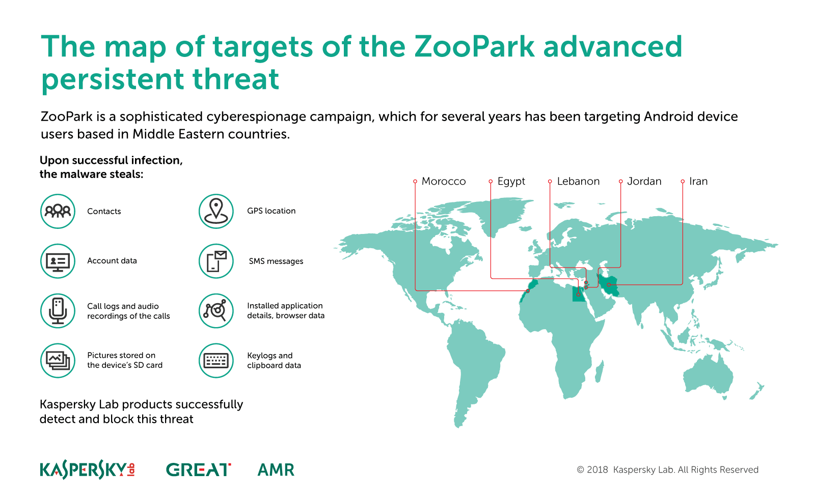 New ZooPark APT targets Android users in Middle East since 2015