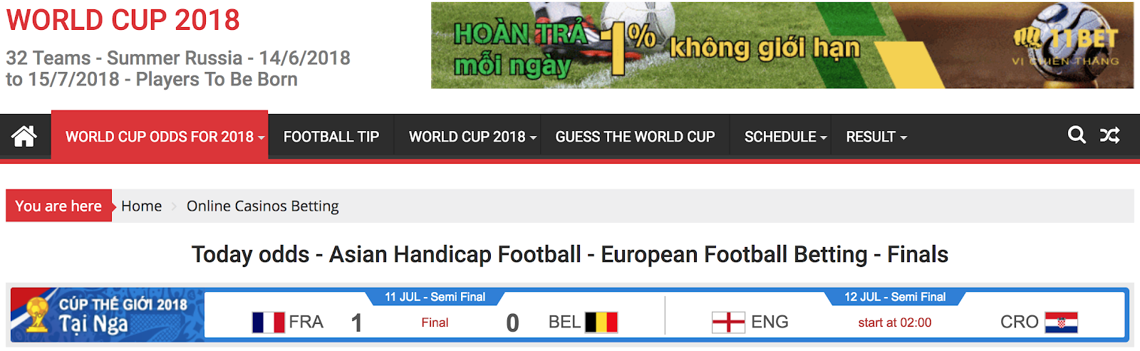 Spambot aims at targets WordPress sites in World Cup-Themed spam scam