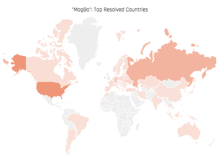Access to over 3,000 compromised sites sold on Russian black marketplace MagBo