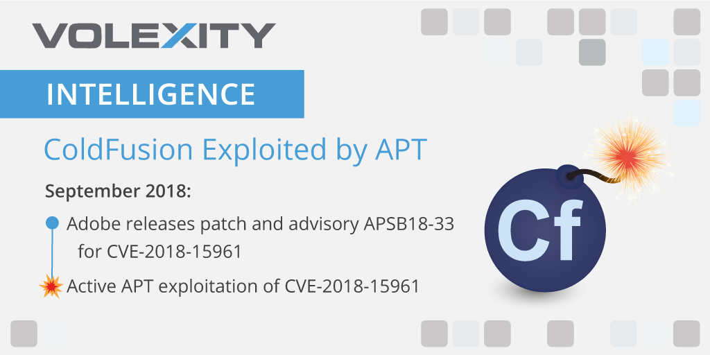 CVE-2018-15961: Adobe ColdFusion Flaw exploited in attacks
