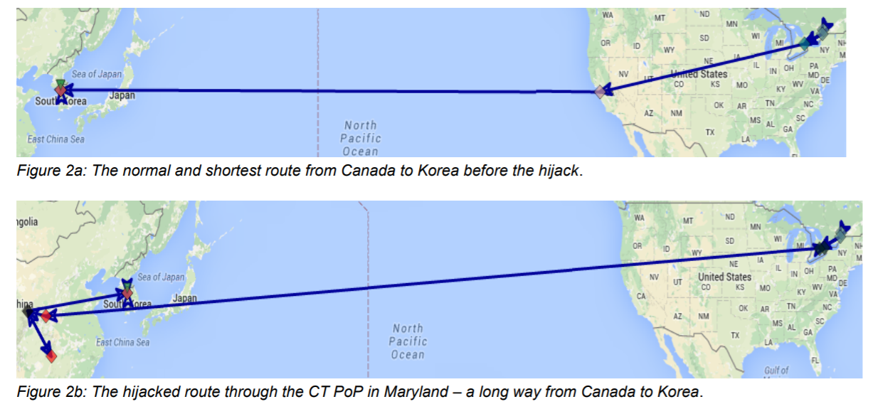 Experts detailed how China Telecom used BGP hijacking to redirect traffic worldwide
