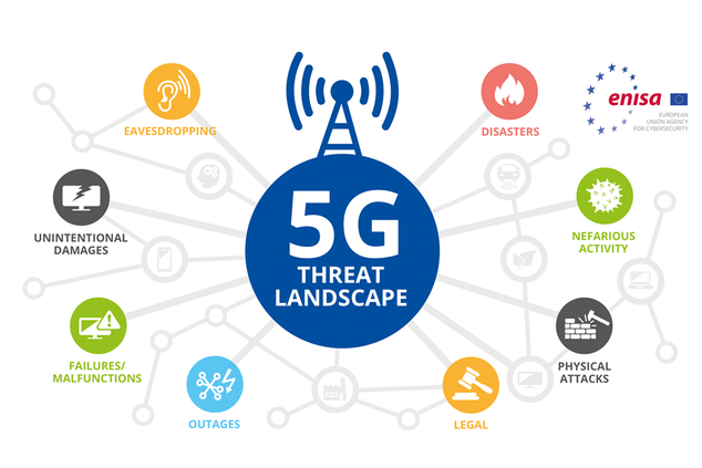 ENISA publishes a Threat Landscape for 5G Networks