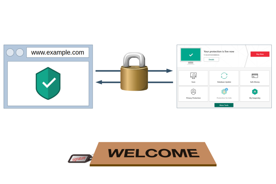 Kaspersky addressed multiple issues in online protection solutions