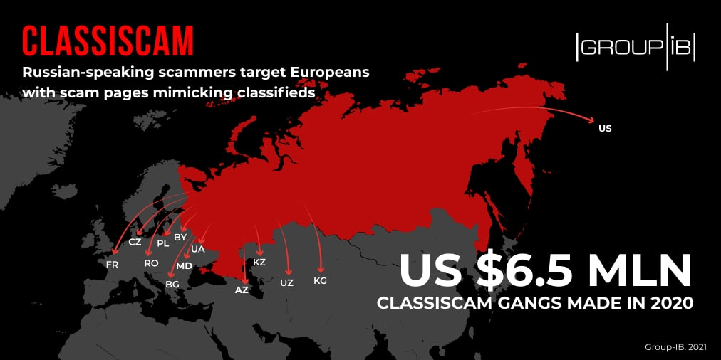 Classiscam expands to Europe: Russian-speaking scammers lure Europeans to pages mimicking classifieds