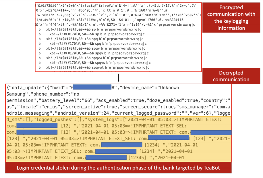 TeaBot Android banking Trojan targets banks in Europe