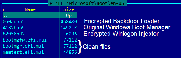 Experts observed for the first time FinFisher infections involving usage of a UEFI bootkit